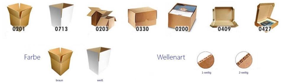 Custom Boxes Packaging